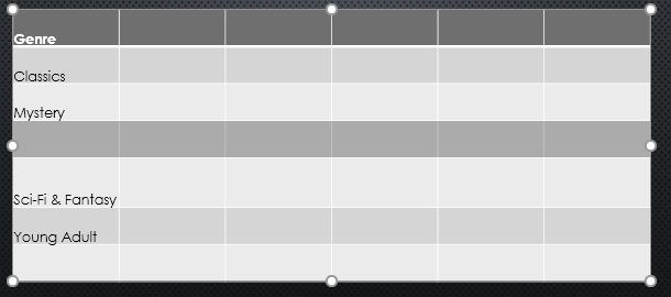 نتیجه درج سطر یا ستون جدید در جدول