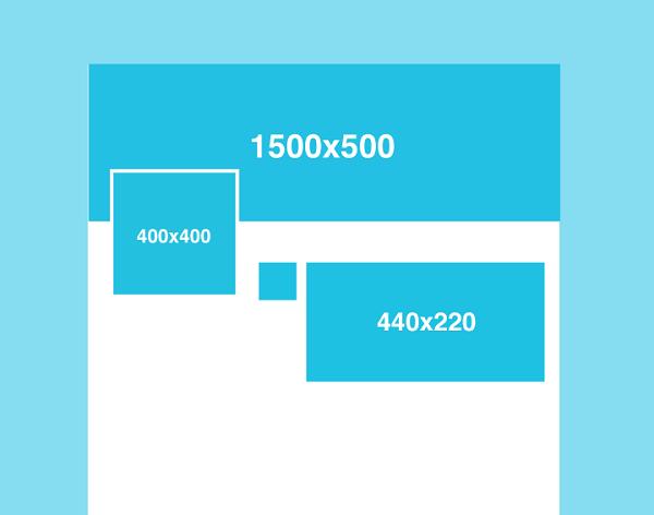 تصویر پروفایل و تصویر سر صفحه ( ایجاد حساب توییتر و مدیریت پروفایل توییتر )