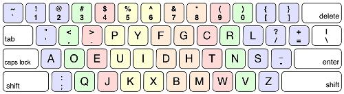انواعدستگاه های ورودی در کامپیوتر